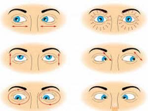 Помощь йоги для улучшения зрения