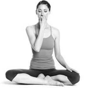 Свара-йога